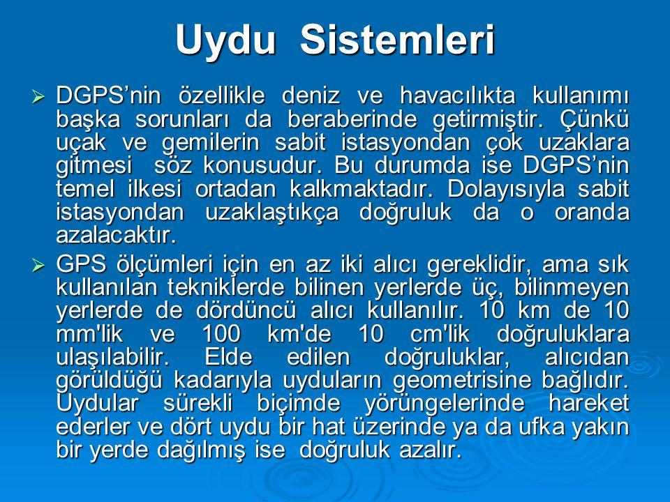 Uydu Sistemleri  DGPS'nin özellikle deniz ve havacılıkta kullanımı başka sorunları da beraberinde getirmiştir. Çünkü uçak ve gemilerin sabit istasyon