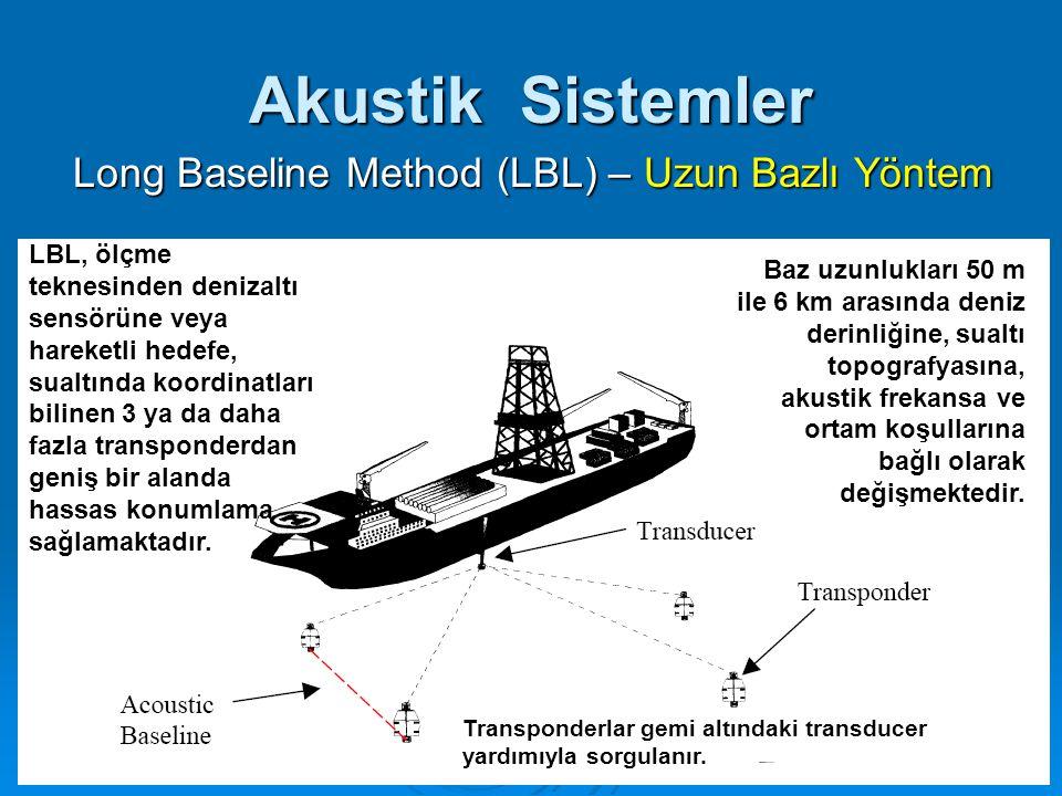 Akustik Sistemler Long Baseline Method (LBL) – Uzun Bazlı Yöntem LBL, ölçme teknesinden denizaltı sensörüne veya hareketli hedefe, sualtında koordinatları bilinen 3 ya da daha fazla transponderdan geniş bir alanda hassas konumlama sağlamaktadır.