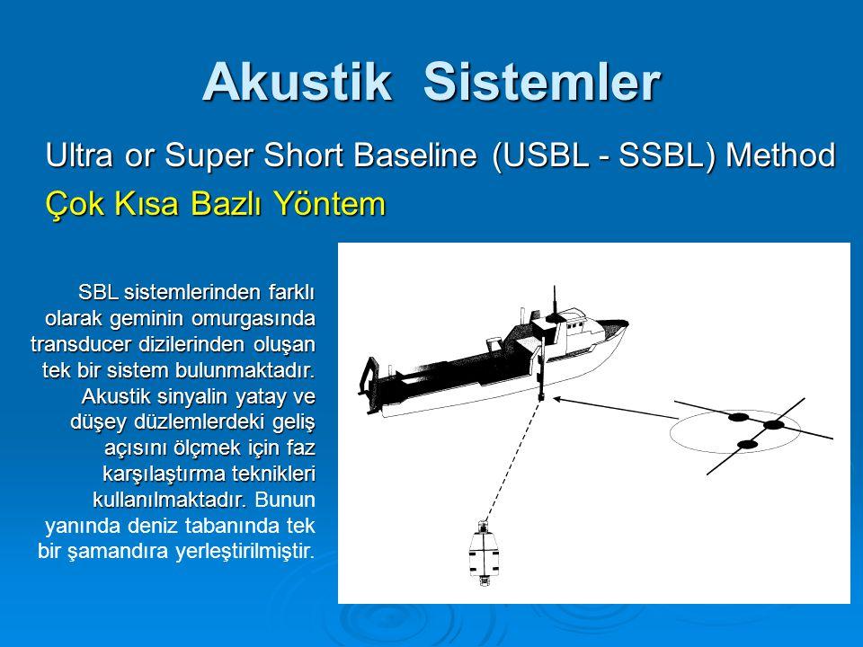 Ultra or Super Short Baseline (USBL - SSBL) Method Çok Kısa Bazlı Yöntem Akustik Sistemler SBL sistemlerinden farklı olarak geminin omurgasında transducer dizilerinden oluşan tek bir sistem bulunmaktadır.