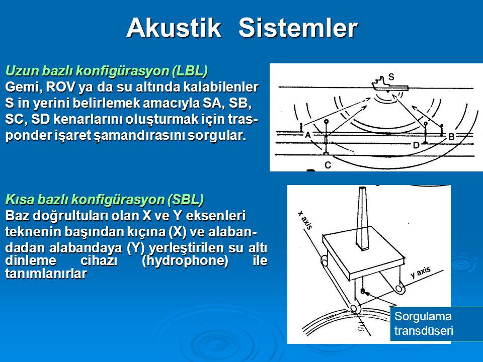 Akustik Sistemler Uzun bazlı konfigürasyon (LBL) Gemi, ROV ya da su altında kalabilenler S in yerini belirlemek amacıyla SA, SB, SC, SD kenarlarını oluşturmak için tras- ponder işaret şamandırasını sorgular.