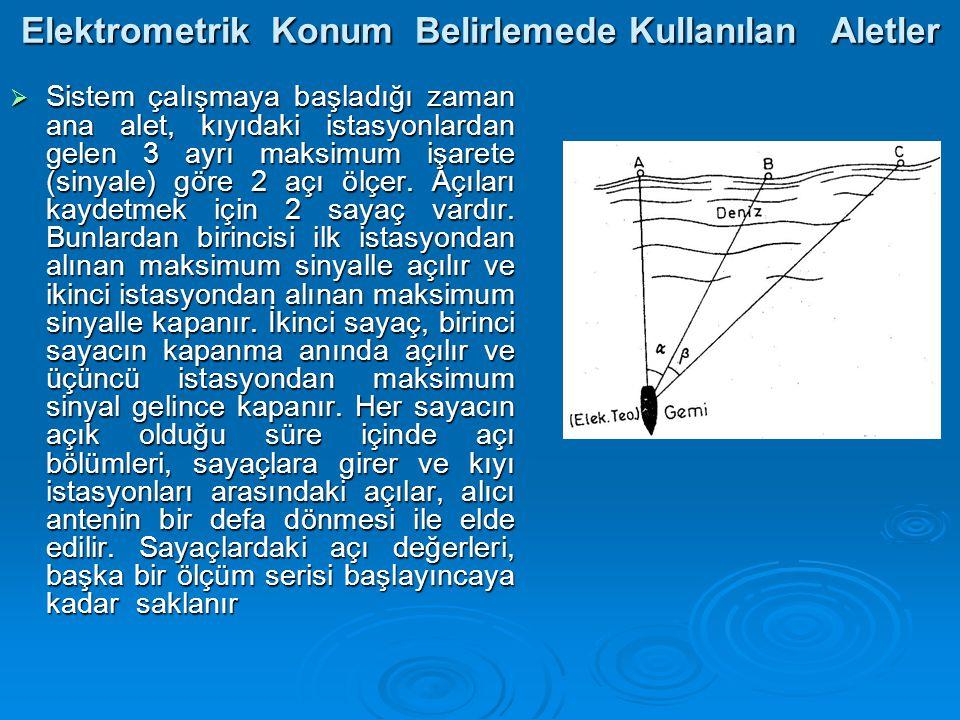  Sistemin kesinliği, kuzey doğrultusuna bağlanmak suretiyle sağlanır.