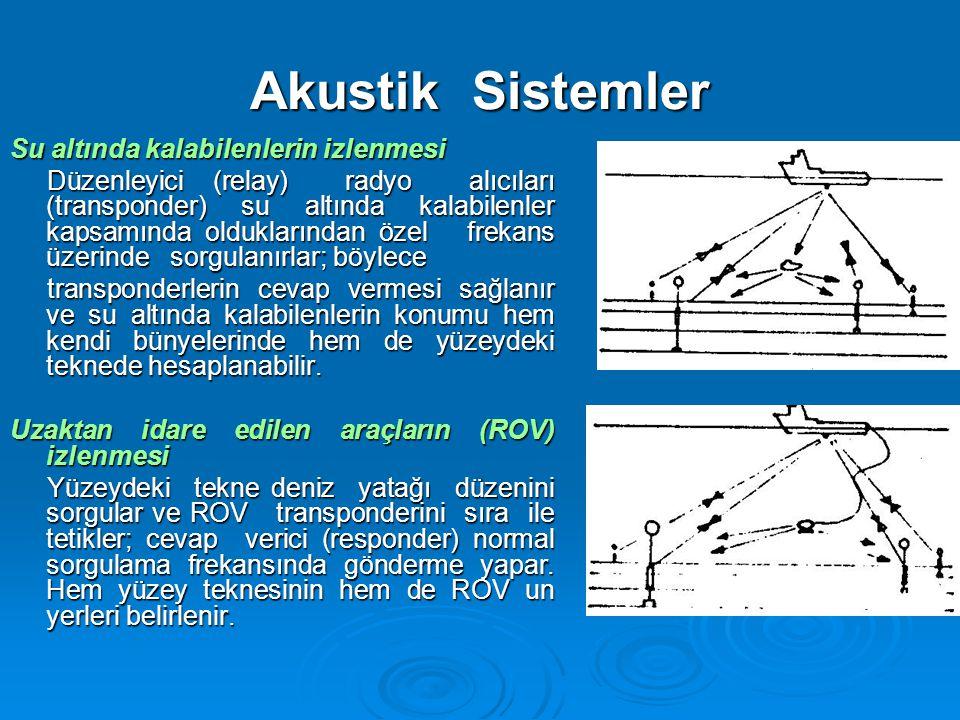 Akustik Sistemler Su altında kalabilenlerin izlenmesi Düzenleyici (relay) radyo alıcıları (transponder) su altında kalabilenler kapsamında olduklarından özel frekans üzerinde sorgulanırlar; böylece Düzenleyici (relay) radyo alıcıları (transponder) su altında kalabilenler kapsamında olduklarından özel frekans üzerinde sorgulanırlar; böylece transponderlerin cevap vermesi sağlanır ve su altında kalabilenlerin konumu hem kendi bünyelerinde hem de yüzeydeki teknede hesaplanabilir.