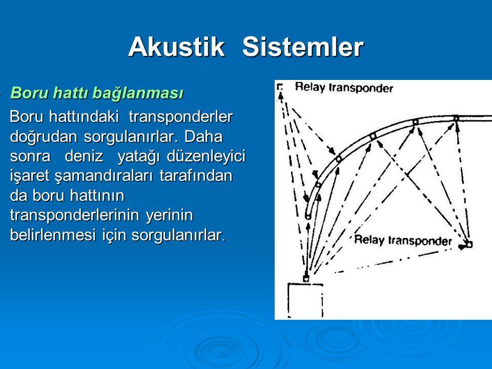 Akustik Sistemler  Boru hattı bağlanması Boru hattındaki transponderler doğrudan sorgulanırlar. Daha sonra deniz yatağı düzenleyici işaret şamandıral