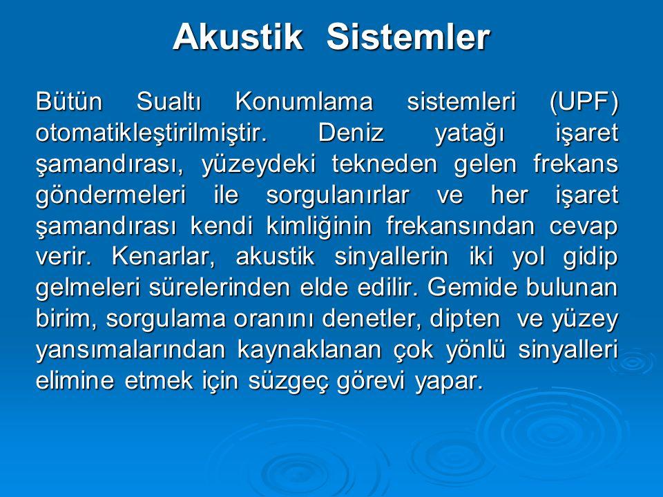 Akustik Sistemler Bütün Sualtı Konumlama sistemleri (UPF) otomatikleştirilmiştir.