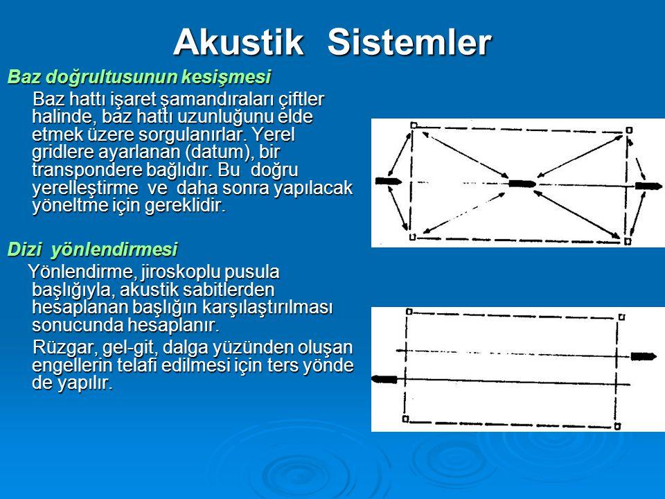 Akustik Sistemler Baz doğrultusunun kesişmesi Baz hattı işaret şamandıraları çiftler halinde, baz hattı uzunluğunu elde etmek üzere sorgulanırlar. Yer