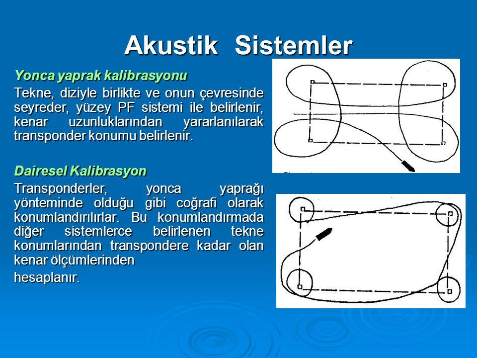 Akustik Sistemler Yonca yaprak kalibrasyonu Tekne, diziyle birlikte ve onun çevresinde seyreder, yüzey PF sistemi ile belirlenir, kenar uzunluklarından yararlanılarak transponder konumu belirlenir.