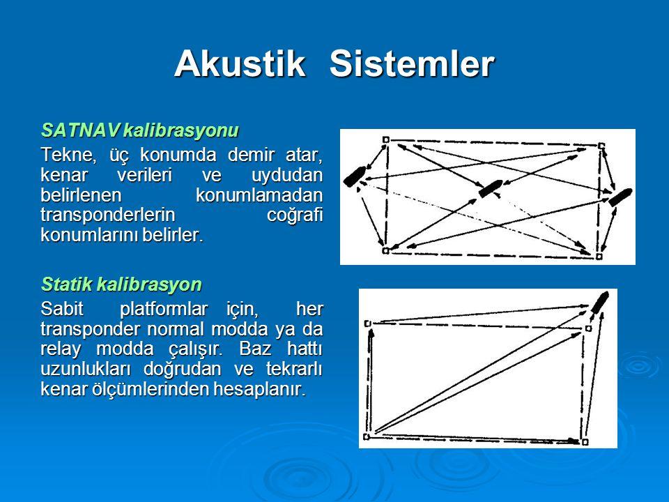 Akustik Sistemler SATNAV kalibrasyonu Tekne, üç konumda demir atar, kenar verileri ve uydudan belirlenen konumlamadan transponderlerin coğrafi konumlarını belirler.