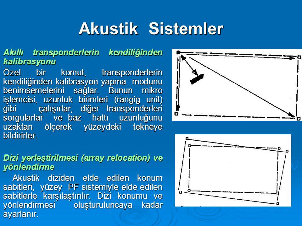 Akustik Sistemler Akıllı transponderlerin kendiliğinden kalibrasyonu Özel bir komut, transponderlerin kendiliğinden kalibrasyon yapma modunu benimseme