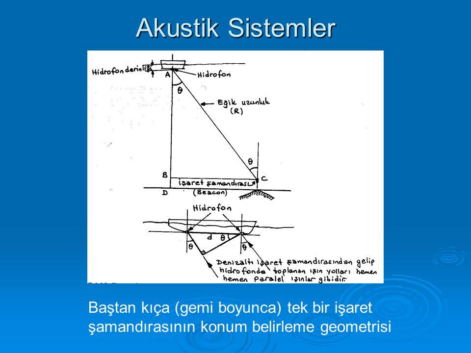 Akustik Sistemler Baştan kıça (gemi boyunca) tek bir işaret şamandırasının konum belirleme geometrisi