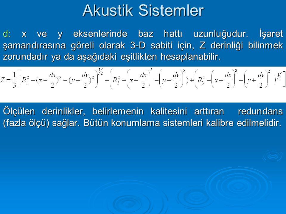 Akustik Sistemler d: x ve y eksenlerinde baz hattı uzunluğudur. İşaret şamandırasına göreli olarak 3-D sabiti için, Z derinliği bilinmek zorundadır ya