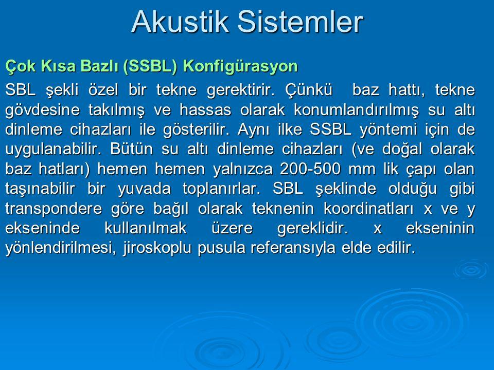 Akustik Sistemler Çok Kısa Bazlı (SSBL) Konfigürasyon SBL şekli özel bir tekne gerektirir.