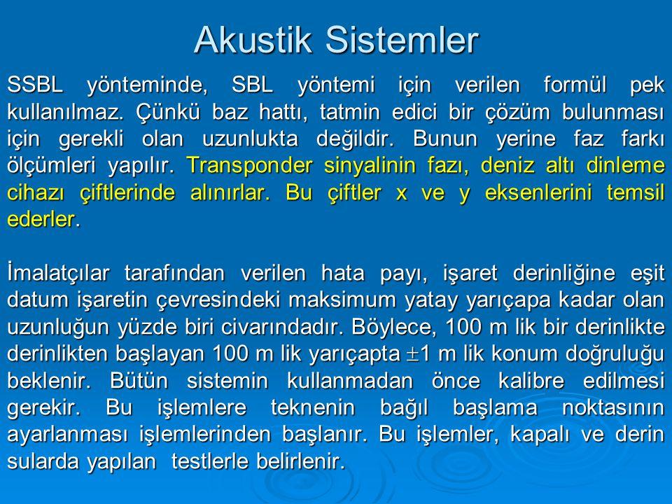 Akustik Sistemler SSBL yönteminde, SBL yöntemi için verilen formül pek kullanılmaz. Çünkü baz hattı, tatmin edici bir çözüm bulunması için gerekli ola