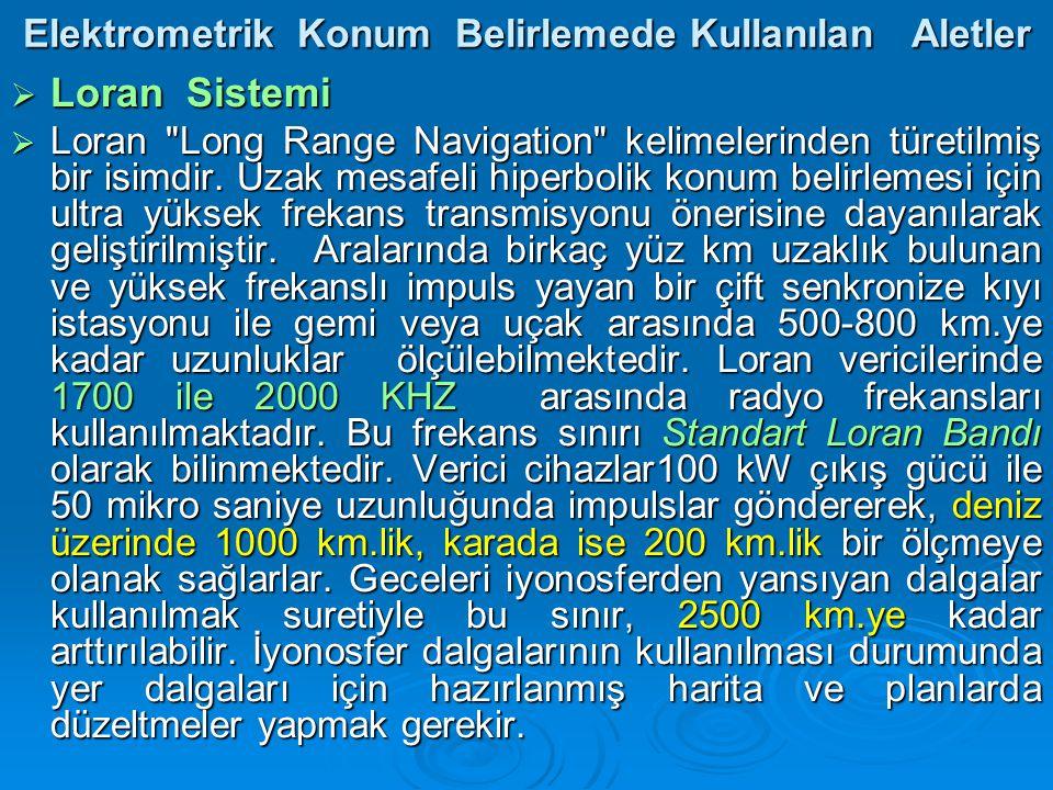  Loran Sistemi  Loran Long Range Navigation kelimelerinden türetilmiş bir isimdir.