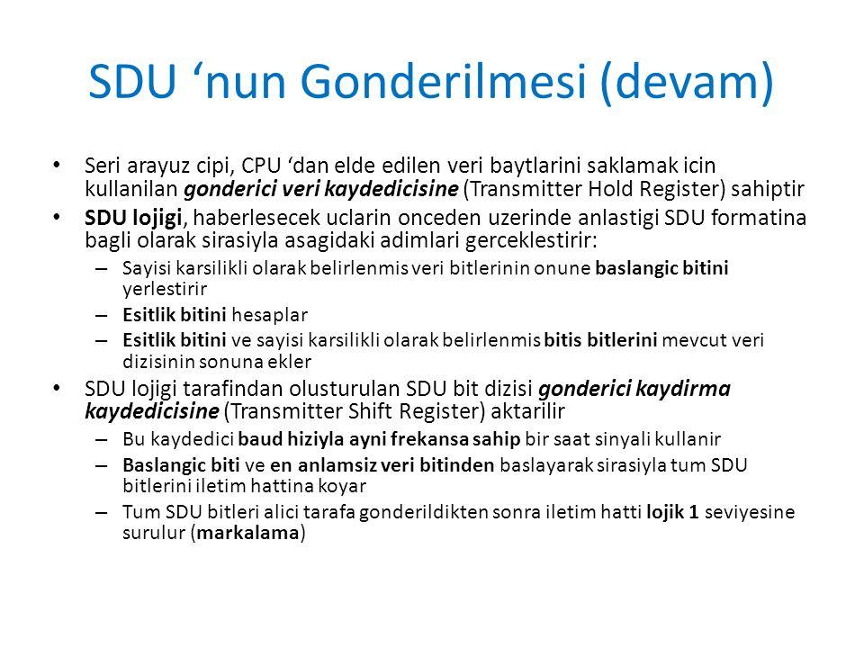 SDU 'nun Gonderilmesi (devam) • Seri arayuz cipi, CPU 'dan elde edilen veri baytlarini saklamak icin kullanilan gonderici veri kaydedicisine (Transmit
