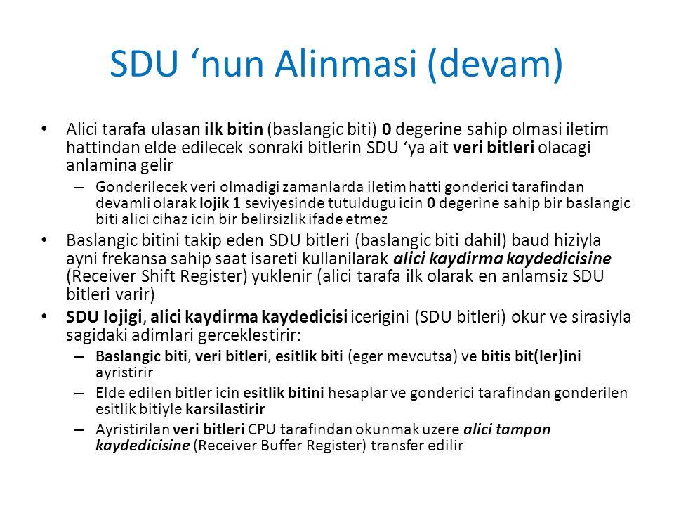SDU 'nun Alinmasi (devam) • Alici tarafa ulasan ilk bitin (baslangic biti) 0 degerine sahip olmasi iletim hattindan elde edilecek sonraki bitlerin SDU