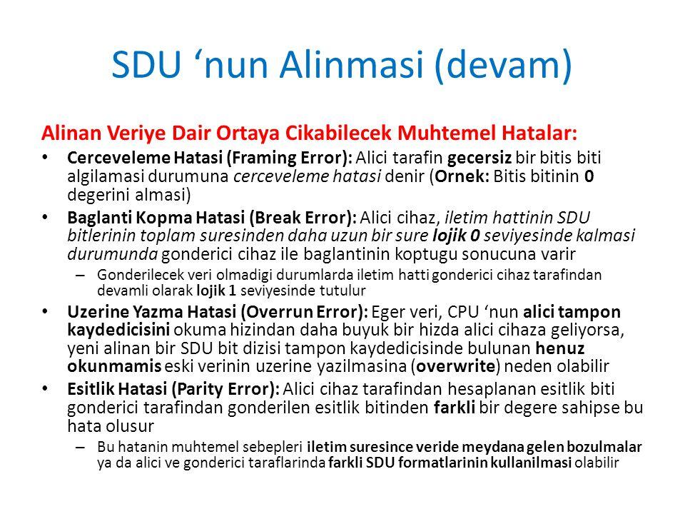 SDU 'nun Alinmasi (devam) Alinan Veriye Dair Ortaya Cikabilecek Muhtemel Hatalar: • Cerceveleme Hatasi (Framing Error): Alici tarafin gecersiz bir bit