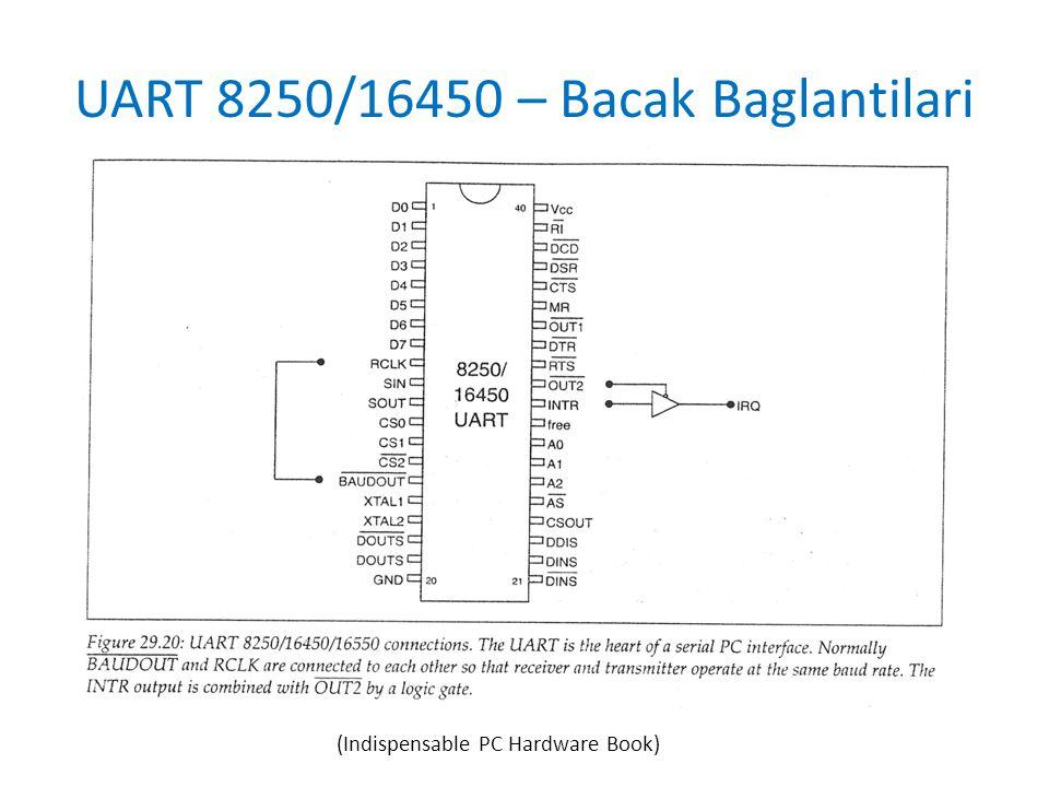 UART 8250/16450 – Bacak Baglantilari (Indispensable PC Hardware Book)