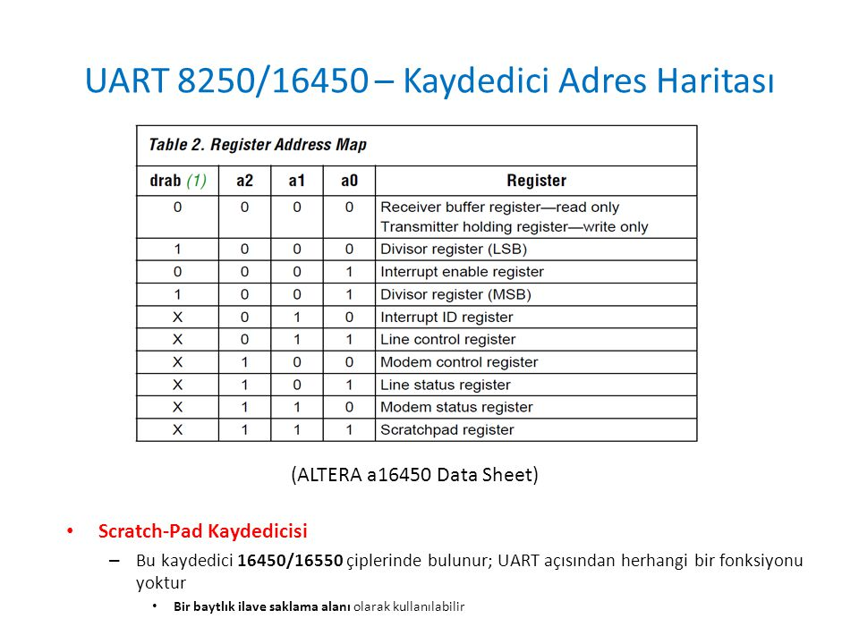UART 8250/16450 – Kaydedici Adres Haritası (ALTERA a16450 Data Sheet) • Scratch-Pad Kaydedicisi – Bu kaydedici 16450/16550 çiplerinde bulunur; UART aç