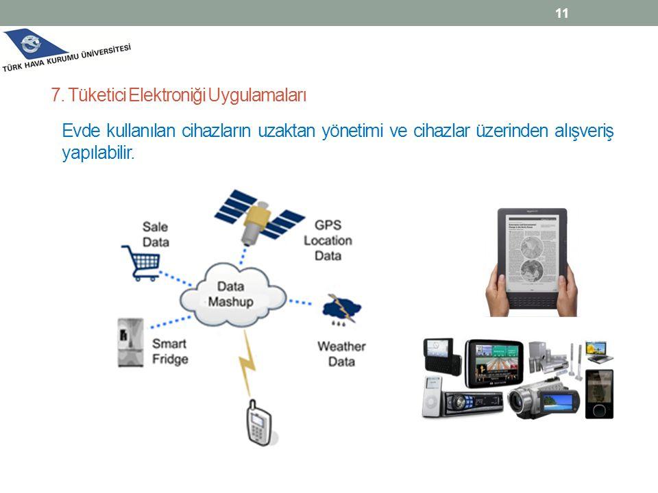 11 7. Tüketici Elektroniği Uygulamaları Evde kullanılan cihazların uzaktan yönetimi ve cihazlar üzerinden alışveriş yapılabilir.