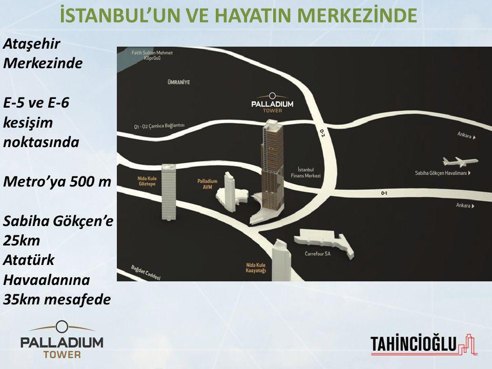 Ataşehir Merkezinde E-5 ve E-6 kesişim noktasında Metro'ya 500 m Sabiha Gökçen'e 25km Atatürk Havaalanına 35km mesafede İSTANBUL'UN VE HAYATIN MERKEZİ