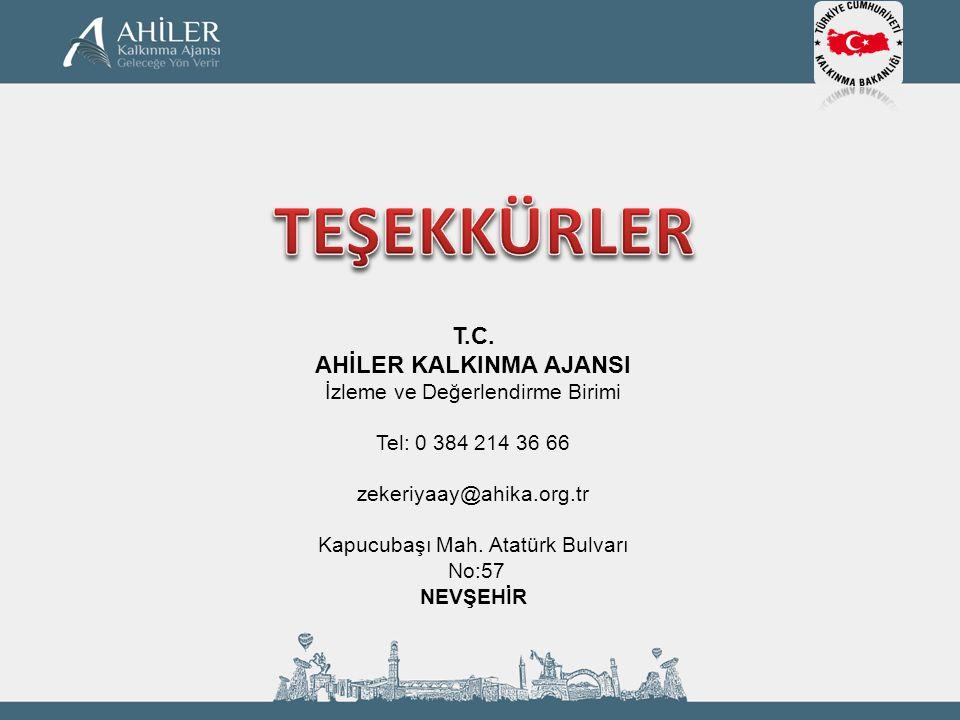T.C. AHİLER KALKINMA AJANSI İzleme ve Değerlendirme Birimi Tel: 0 384 214 36 66 zekeriyaay@ahika.org.tr Kapucubaşı Mah. Atatürk Bulvarı No:57 NEVŞEHİR