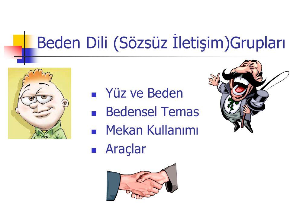 Beden Dili (Sözsüz İletişim)Grupları  Yüz ve Beden  Bedensel Temas  Mekan Kullanımı  Araçlar