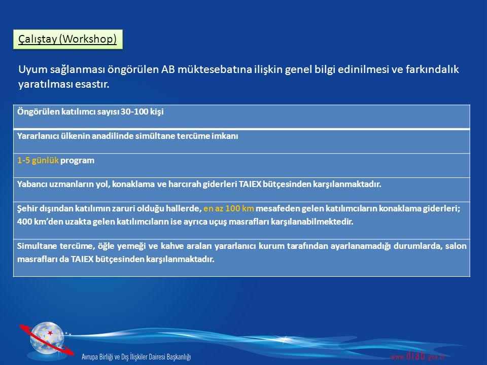 Çalıştay (Workshop) Uyum sağlanması öngörülen AB müktesebatına ilişkin genel bilgi edinilmesi ve farkındalık yaratılması esastır. Öngörülen katılımcı