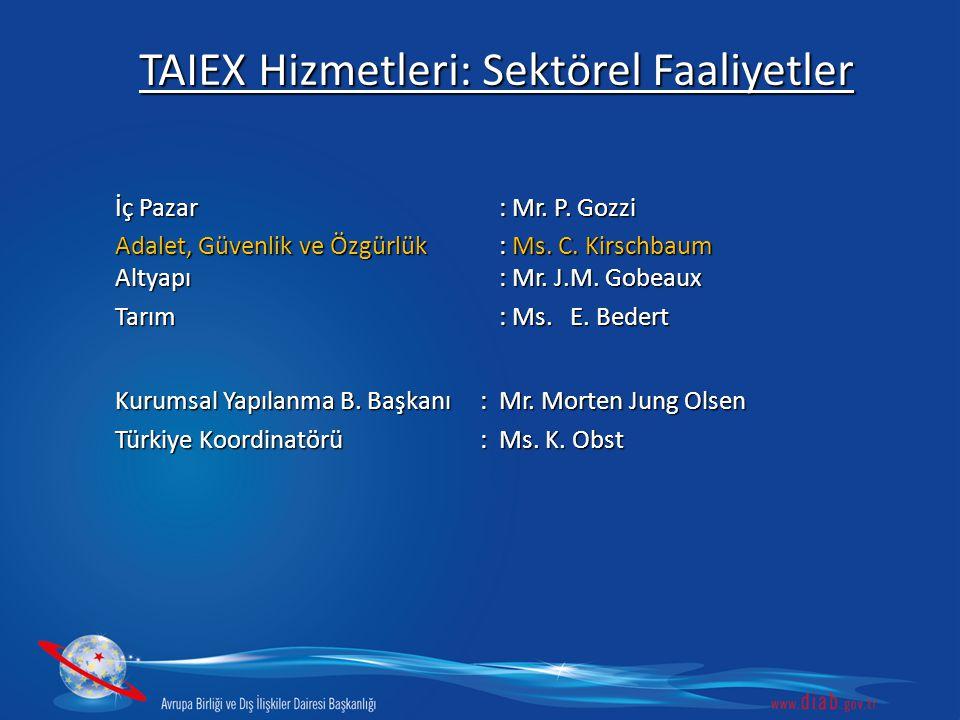 TAIEX Hizmetleri: Sektörel Faaliyetler İç Pazar: Mr. P. Gozzi Adalet, Güvenlik ve Özgürlük: Ms. C. Kirschbaum Altyapı: Mr. J.M. Gobeaux Tarım: Ms. E.