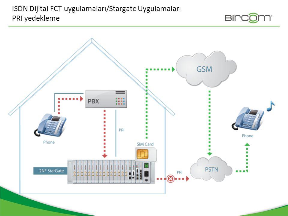 ISDN Dijital FCT uygulamaları/Stargate Uygulamaları PRI yedekleme