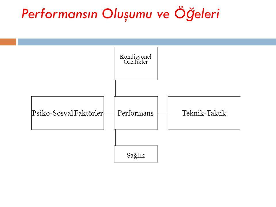 Performansın Oluşumu ve Ö ğ eleri Kondisyonel Özellikler Psiko-Sosyal Faktörler Performans Teknik-Taktik Sağlık