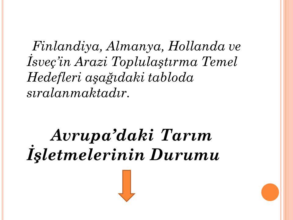 KAYNAKLAR http://alierdi.com/ http://www.tarimreformu.gov.tr/ * Aksöz, İ., 1970.