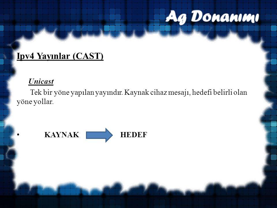 Ipv4 Yayınlar (CAST) Unicast Tek bir yöne yapılan yayındır.