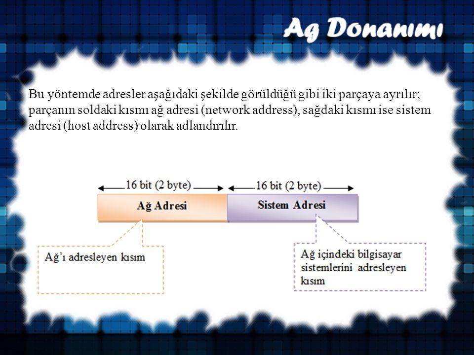 Bu yöntemde adresler aşağıdaki şekilde görüldüğü gibi iki parçaya ayrılır; parçanın soldaki kısmı ağ adresi (network address), sağdaki kısmı ise sistem adresi (host address) olarak adlandırılır.
