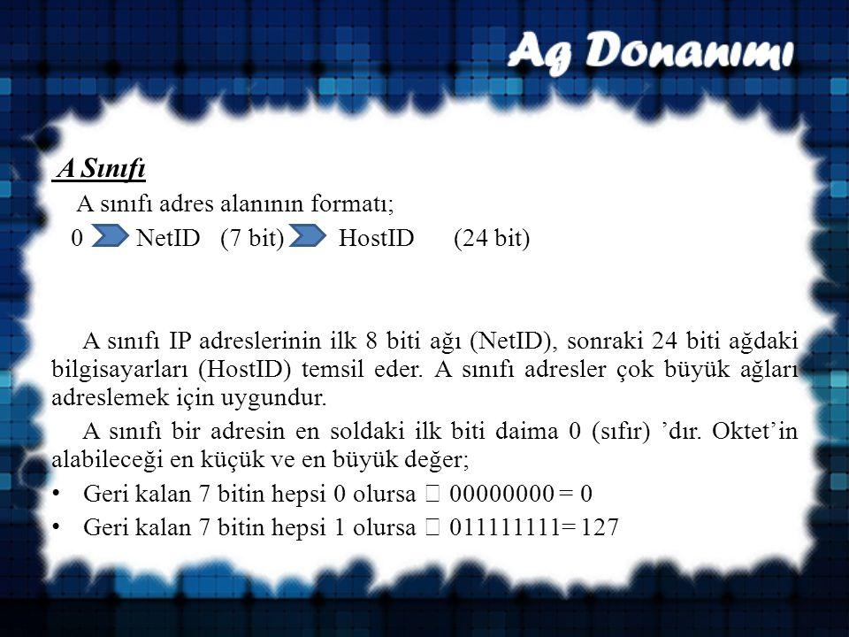 A Sınıfı A sınıfı adres alanının formatı; 0 NetID (7 bit) HostID (24 bit) A sınıfı IP adreslerinin ilk 8 biti ağı (NetID), sonraki 24 biti ağdaki bilgisayarları (HostID) temsil eder.