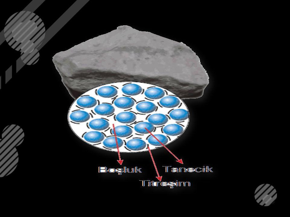 • Maddelerin sıvı hâlini oluşturan taneciklerin hareketli olduğunu gözlemlemek için mürekkebi suya damlatırız.