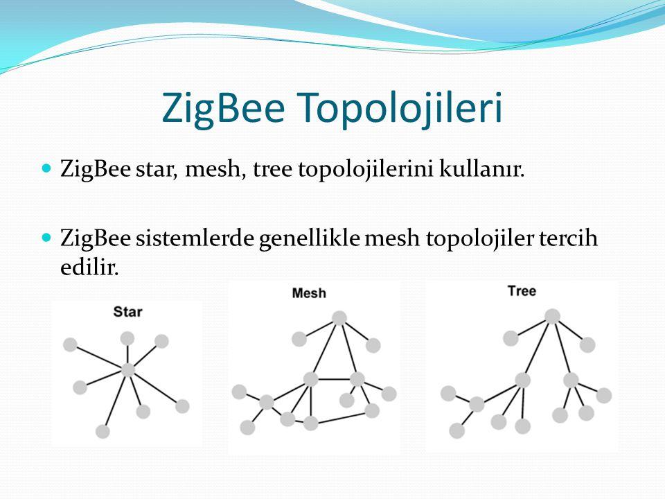 ZigBee Topolojileri  ZigBee star, mesh, tree topolojilerini kullanır.  ZigBee sistemlerde genellikle mesh topolojiler tercih edilir.