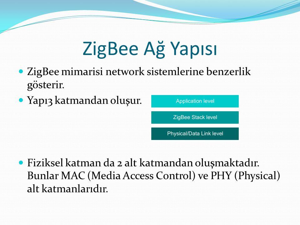 ZigBee Ağ Yapısı  ZigBee mimarisi network sistemlerine benzerlik gösterir.  Yapı3 katmandan oluşur.  Fiziksel katman da 2 alt katmandan oluşmaktadı