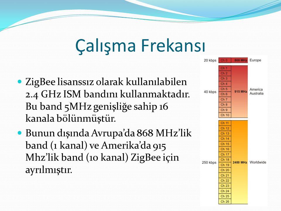 Çalışma Frekansı  ZigBee lisanssız olarak kullanılabilen 2.4 GHz ISM bandını kullanmaktadır. Bu band 5MHz genişliğe sahip 16 kanala bölünmüştür.  Bu