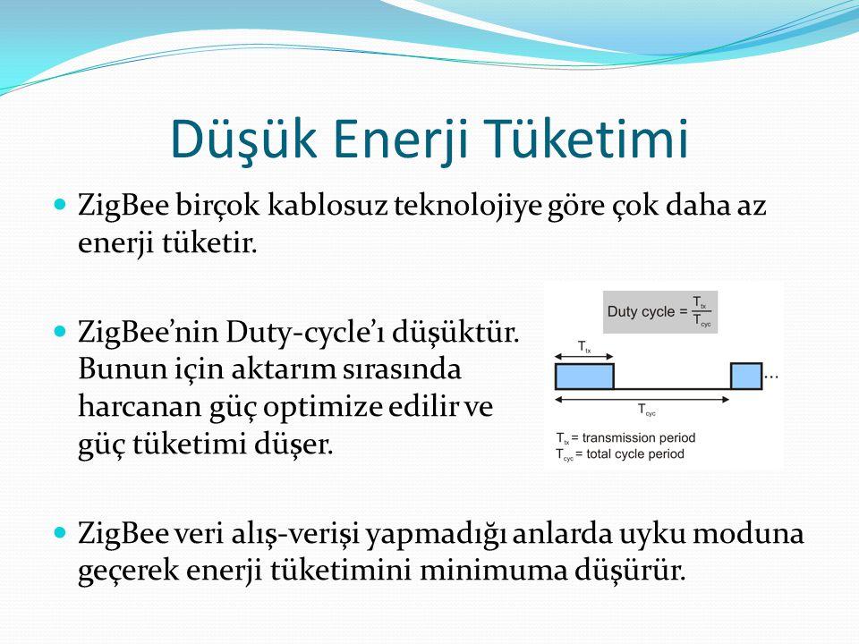 Düşük Enerji Tüketimi  ZigBee birçok kablosuz teknolojiye göre çok daha az enerji tüketir.  ZigBee'nin Duty-cycle'ı düşüktür. Bunun için aktarım sır