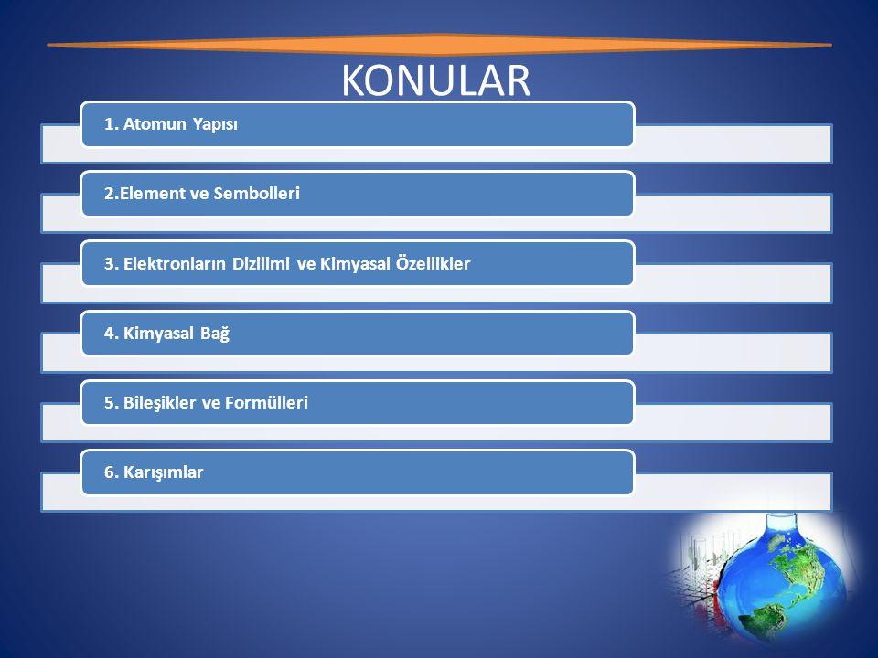 KONULAR 1.Atomun Yapısı2.Element ve Sembolleri3. Elektronların Dizilimi ve Kimyasal Özellikler4.