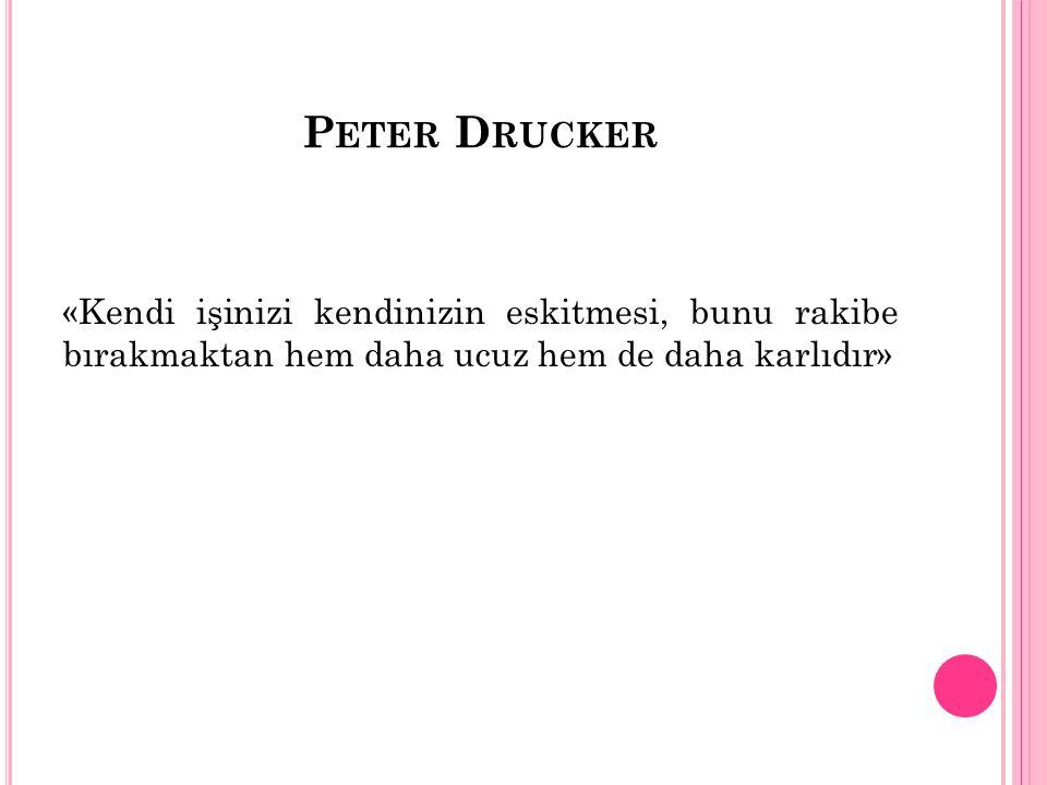 P ETER D RUCKER «Kendi işinizi kendinizin eskitmesi, bunu rakibe bırakmaktan hem daha ucuz hem de daha karlıdır»