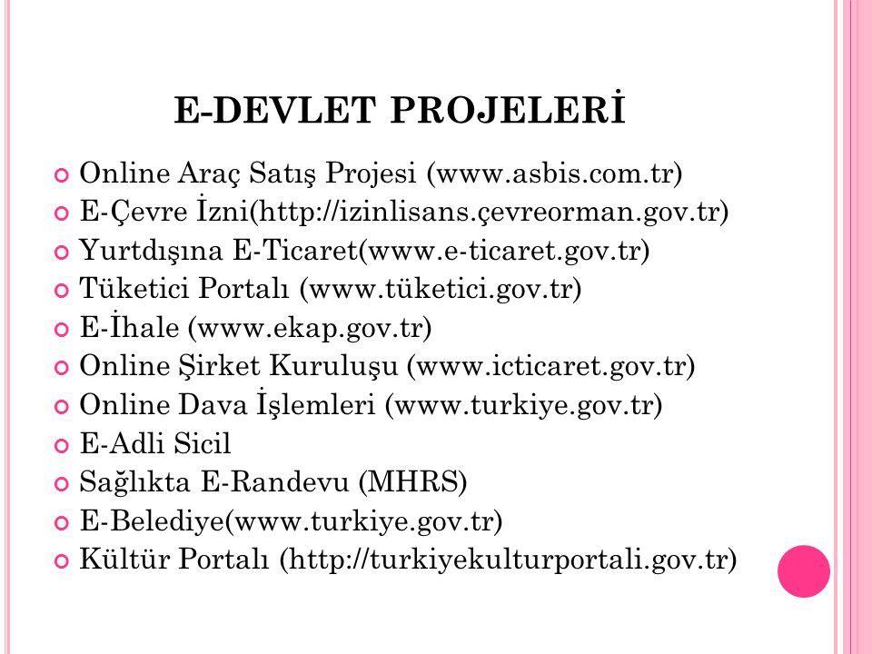 E-DEVLET PROJELERİ Online Araç Satış Projesi (www.asbis.com.tr) E-Çevre İzni(http://izinlisans.çevreorman.gov.tr) Yurtdışına E-Ticaret(www.e-ticaret.g