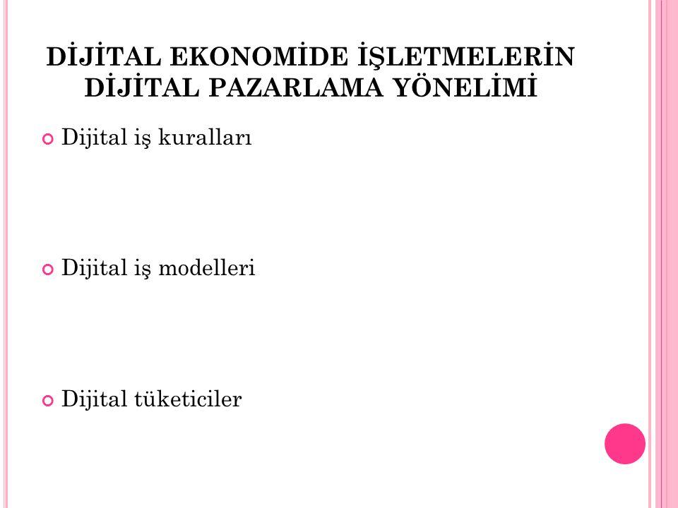 DİJİTAL EKONOMİDE İŞLETMELERİN DİJİTAL PAZARLAMA YÖNELİMİ Dijital iş kuralları Dijital iş modelleri Dijital tüketiciler