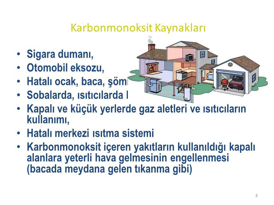 Karbonmonoksit Kaynakları • Sigara dumanı, • Otomobil eksozu, • Hatalı ocak, baca, şömine, • Sobalarda, ısıtıcılarda hatalı bağlantı, • Kapalı ve küçük yerlerde gaz aletleri ve ısıtıcıların kullanımı, • Hatalı merkezi ısıtma sistemi • Karbonmonoksit içeren yakıtların kullanıldığı kapalı alanlara yeterli hava gelmesinin engellenmesi (bacada meydana gelen tıkanma gibi) 8