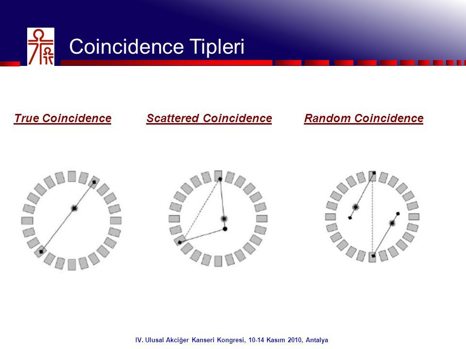 15/32 Coincidence Tipleri True CoincidenceScattered CoincidenceRandom Coincidence IV. Ulusal Akciğer Kanseri Kongresi, 10-14 Kasım 2010, Antalya