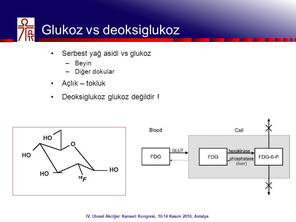 19/32 IV. Ulusal Akciğer Kanseri Kongresi, 10-14 Kasım 2010, Antalya Glukoz vs deoksiglukoz •Serbest yağ asidi vs glukoz –Beyin –Diğer dokular •Açlık