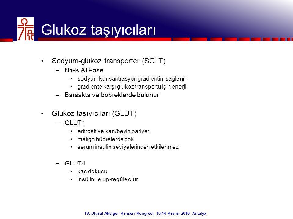 20/32 IV. Ulusal Akciğer Kanseri Kongresi, 10-14 Kasım 2010, Antalya Glukoz taşıyıcıları •Sodyum-glukoz transporter (SGLT) –Na-K ATPase •sodyum konsan