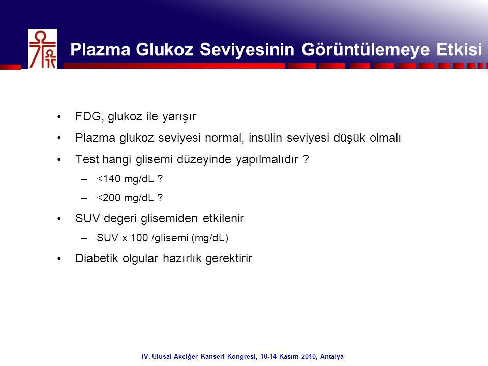22/32 IV. Ulusal Akciğer Kanseri Kongresi, 10-14 Kasım 2010, Antalya Plazma Glukoz Seviyesinin Görüntülemeye Etkisi •FDG, glukoz ile yarışır •Plazma g