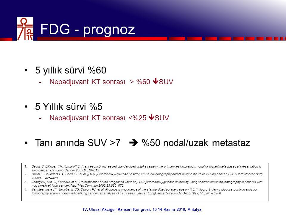 29/32 IV. Ulusal Akciğer Kanseri Kongresi, 10-14 Kasım 2010, Antalya FDG - prognoz •5 yıllık sürvi %60  Neoadjuvant KT sonrası > %60  SUV •5 Yıllık