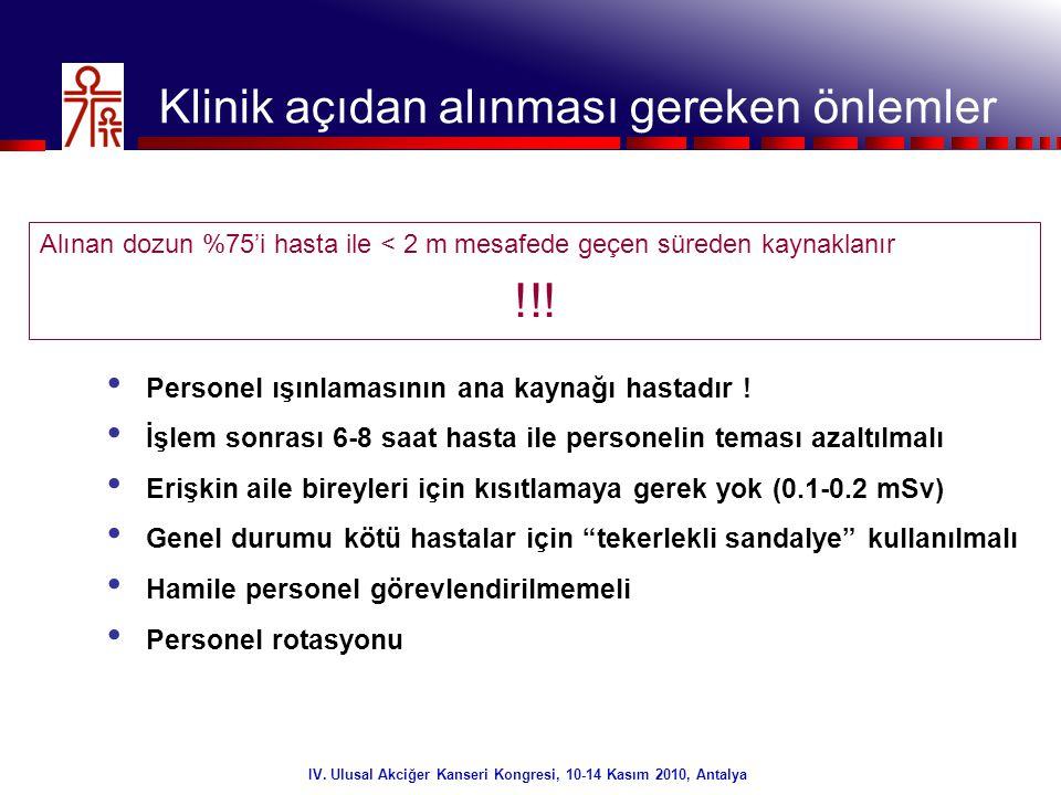 44/32 IV. Ulusal Akciğer Kanseri Kongresi, 10-14 Kasım 2010, Antalya Klinik açıdan alınması gereken önlemler • Personel ışınlamasının ana kaynağı hast